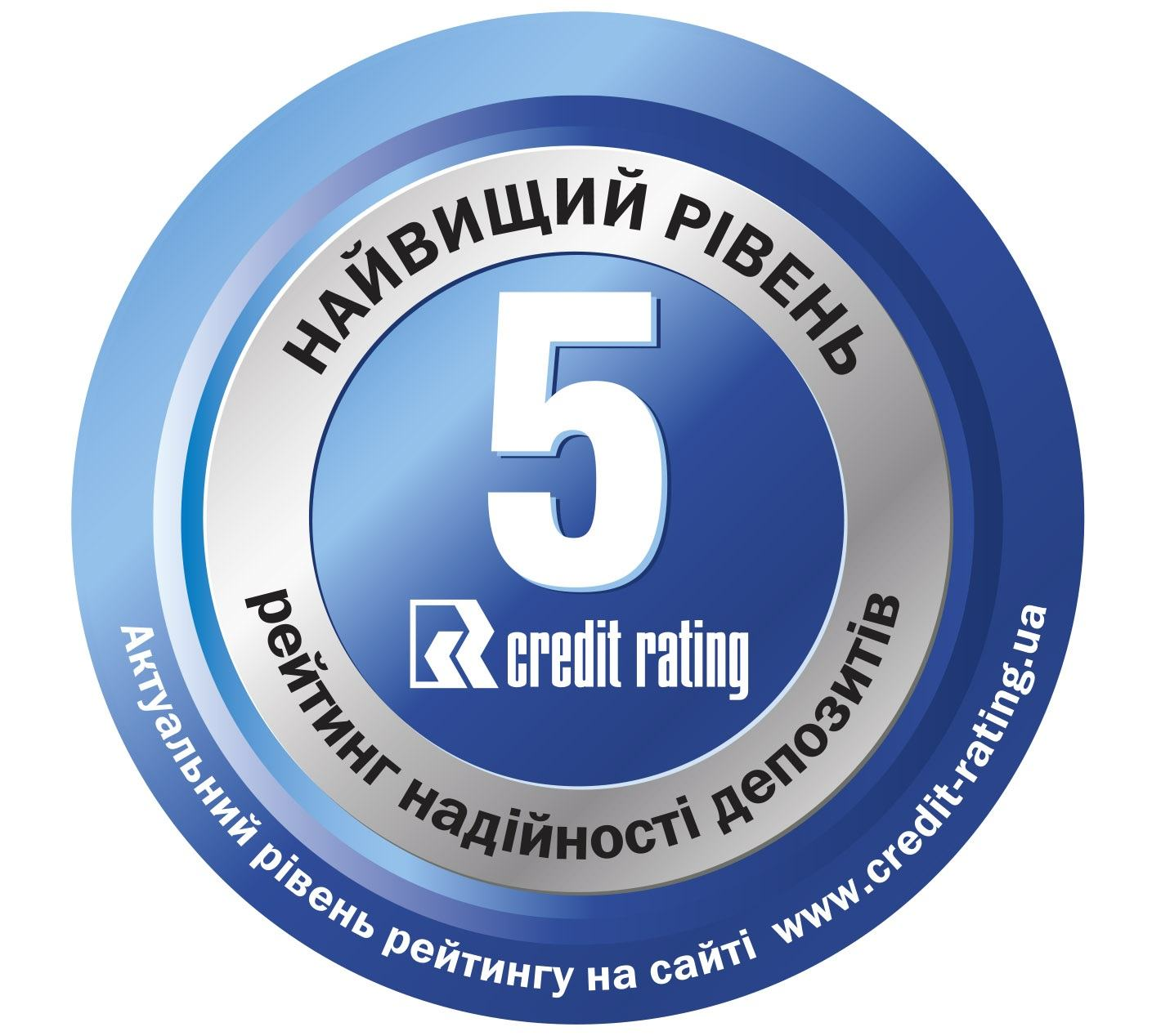Рейтинг депозитів - фото - mtb.ua