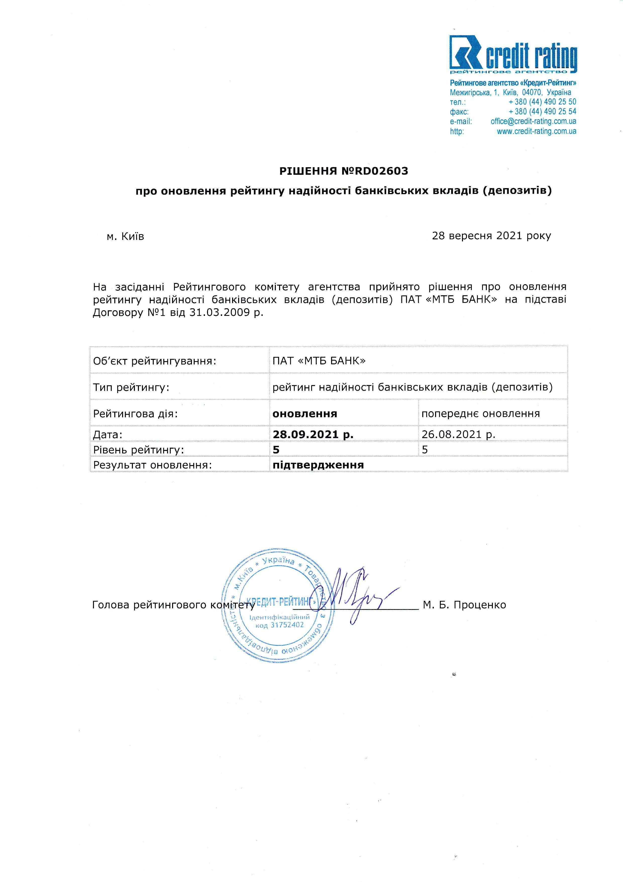 Рейтинг депозитів - фото 2 - mtb.ua