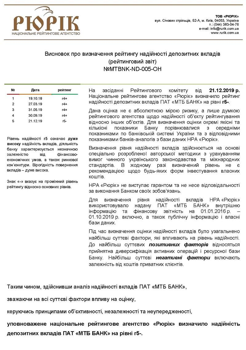 Deposit Score - photo - mtb.ua