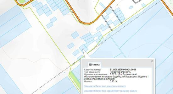 Земельна ділянка в с. Нова Ковалівка, Одеська область, Беляївський район
